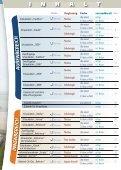 Außenbereich - Sipirit GmbH Kommunalbedarf - Seite 3