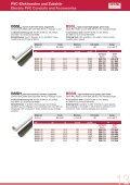 PVC-Elektrorohre und Zubehör Electric PVC Conduits ... - elzet GRUP - Seite 6