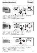 Impulszähler elektromechanisch - Seite 2