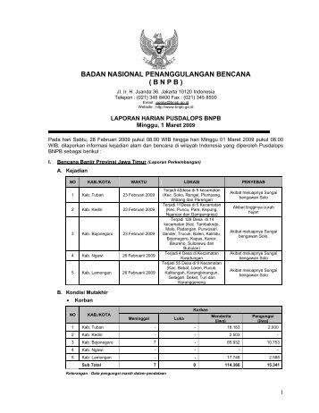 Laporan Harian 1 Maret 2009 - BNPB