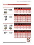 COUPLERS AND CONNECTORS - Ingersoll Rand - Page 3