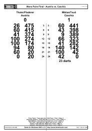 23 darts