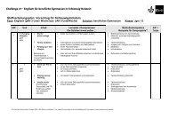 Stoffverteilungsplan Klasse 12 als pdf - Ernst Klett Verlag