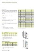 Catalog - Page 4