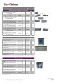 Gamme communicante - Page 4