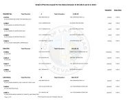 Detailed Permits Issued Report 6/1/13 - City of Las Vegas