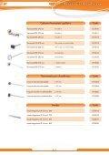Accessoires chauffe-eau - CBM - Page 4