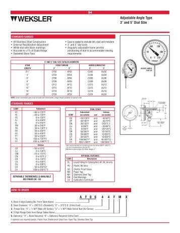 Weksler Bimetal Thermometers - Kodiak Controls