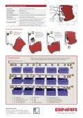 ELIN Pick-To-Light - Binar Elektronik - Page 4