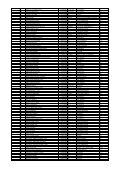 n_sez__ele sesso cognome_no data_nasci toponomast descrizion ... - Page 2
