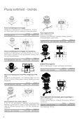 PLUVIA teknisk DK - Geberit - Page 6