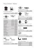 PLUVIA teknisk DK - Geberit - Page 7