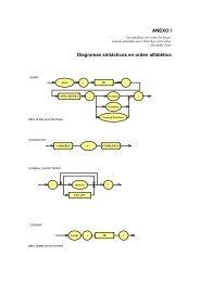 ANEXO I Diagramas sintácticos en orden alfabético