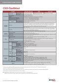 pdf indir - Market Elektronik - Page 6