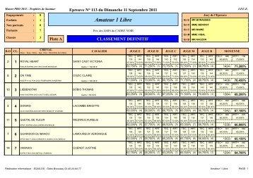 Amateur 1 Libre - Ecole nationale d'équitation et du Cadre Noir de ...