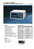 CI-1500 SERIES Weighing Indicator - KODA - Page 3