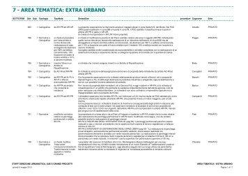 Extraurbane - Urban Center - Comune di Genova