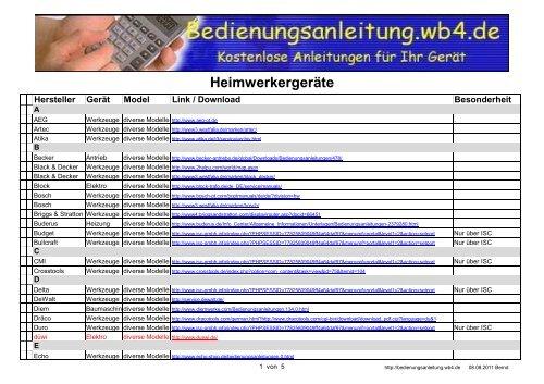 Heimwerkergeräte - Bedienungsanleitung - WB4.DE