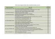Témy bakalárskych prác pre akademický rok 2013-2014