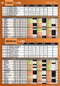 45-info7 - strelci.indd - Chance - Page 2