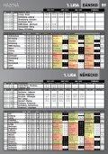 45-info7 - strelci.indd - Chance - Page 5
