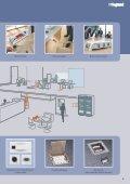 Puszki podłogowe - Elika - Page 5