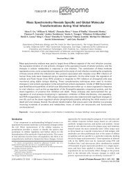 Mass Spectrometry Reveals Specific and Global Molecular ...