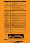 Starbus 57 Seater - Buses - Tata Motors - Page 4
