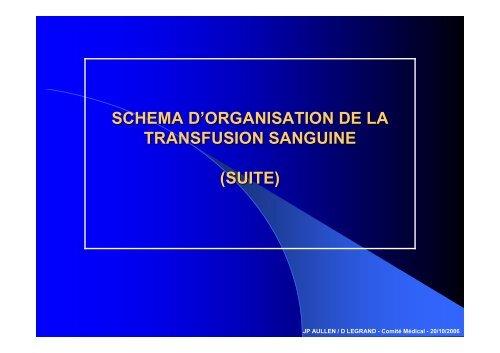 Schéma d'Organisation de la Transfusion Sanguine