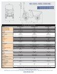 MZ - IMER - IHI Compact Excavator Sales - Page 2