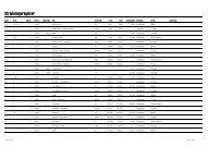 Straekningsregister, navn, nummer, type og afsnit 21.05.2013.pdf