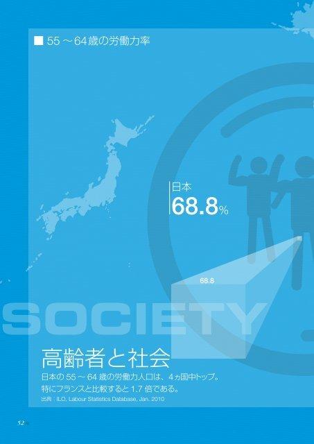 7.高齢者と社会(52)