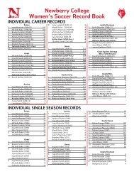 Newberry College Women's Soccer Record Book