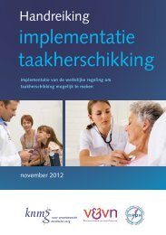 Handreiking implementatie taakherschikking