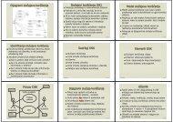 Dijagrami slučajeva korišćenja Slučajevi korišćenja (SK) Model ...