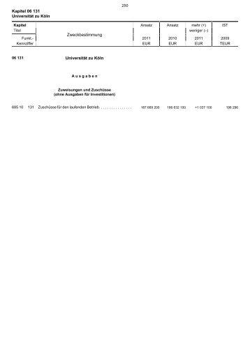 06.131 - Finanzministerium NRW