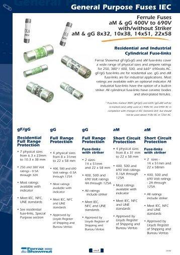 General Purpose Fuses IEC - Efo-power.ru