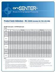 Product Guide Addendum - BLI Joists (includes BLI 700 ... - BlueLinx