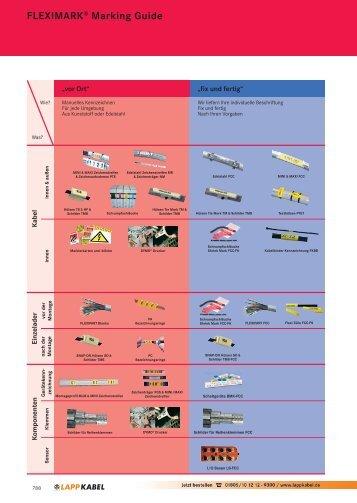 Produktname FLEXIMARK® Marking Guide - Lapp Kabel