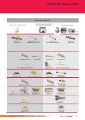 Produktname FLEXIMARK® Marking Guide - Lapp Kabel - Seite 2