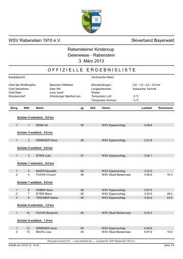 Ergebnisse - WSV Rabenstein