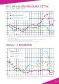 Économie et gestion 2011 - assainissement durable - Page 7