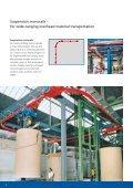 Demag KBK light crane system - Poduri rulante - Page 4