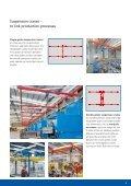 Demag KBK light crane system - Poduri rulante - Page 5