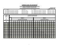 Jadual PCB 2009 - Lembaga Hasil Dalam Negeri