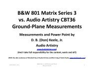 B&W 801 vs. CBT36 Ground-Plane Measurements - Audio Artistry