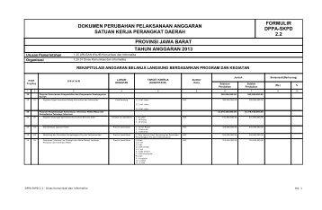 dokumen perubahan pelaksanaan anggaran ... - diskominfo jabar