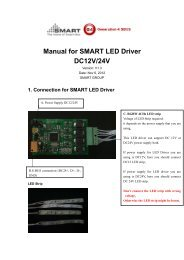 Manual for LED Driver DC 12,24V - Smart-Bus Home Automation