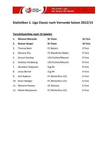 Statistiken 1. Liga Classic nach Vorrunde Saison 2012/13 - SC Cham