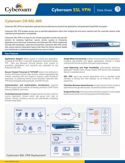 Cyberoam CR-SSL-800 Datasheet